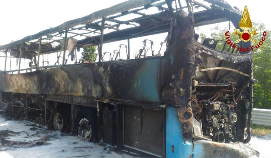 Savjet ministara odlučio: Učenicima iz Banjaluke BESPLATNE PUTNE ISPRAVE za povratak kući