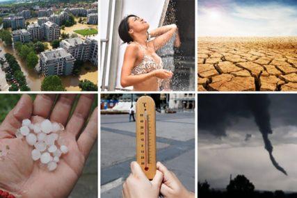 KLIMATSKE PROMJENE UZIMAJU MAHA Moguće da 2020. postane najtoplija godina u istoriji