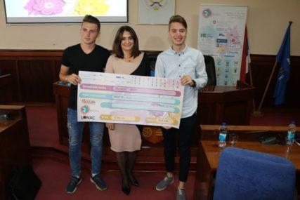 Omladinska banka Mrkonjić Grad podržala 7 projekata