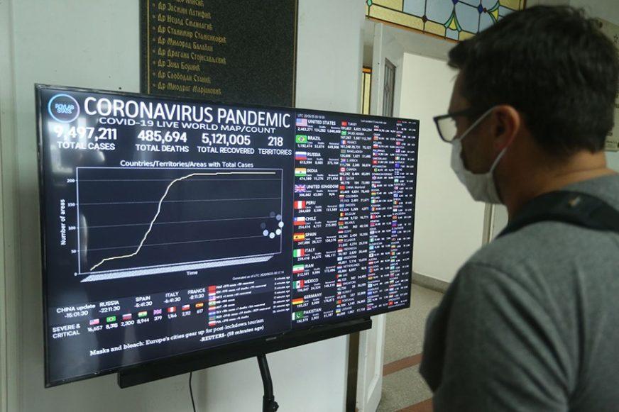 PET OSOBA PREMINULO Još 318 zaraženih koronom u Srpskoj