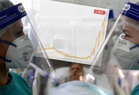 PRESTIGLI I CRNU GORU Po broju zaraženih od korone Srbija je DRUGA U EVROPI