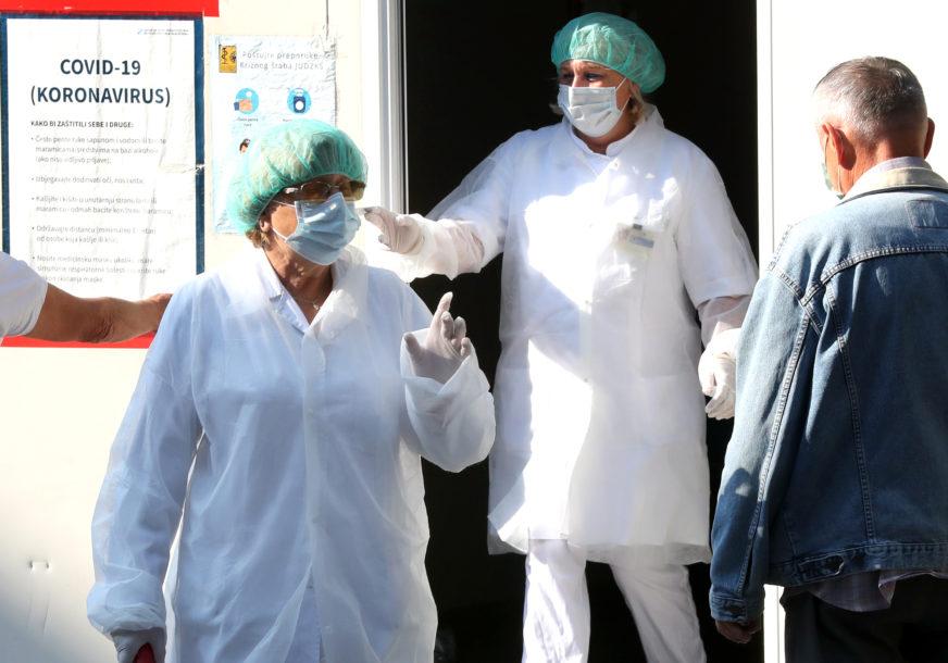 TESTIRANA 282 UZORKA U KCUS Potvrđena još 44 slučaja korona virusa