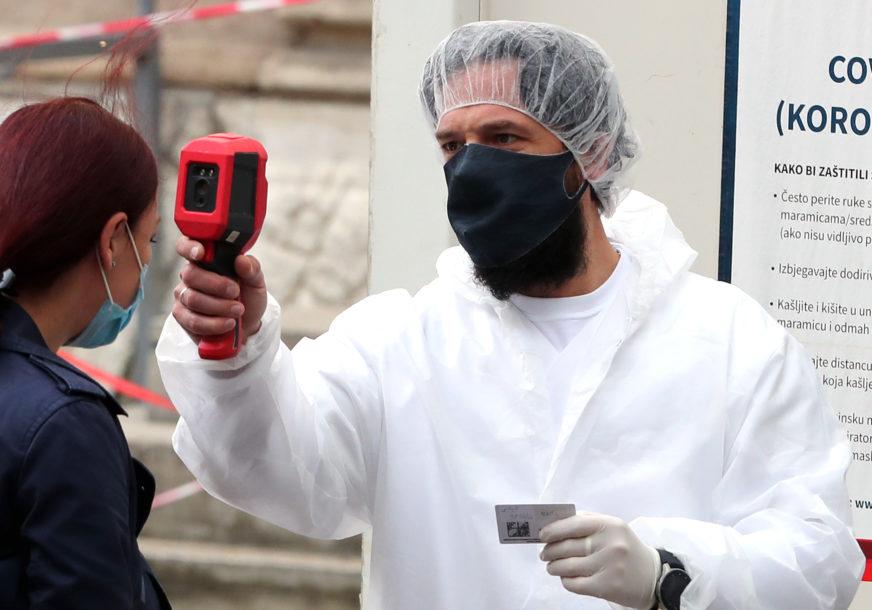 TESTIRANO 310 UZORAKA Na KCUS potvrđeno još 65 slučajeva korona virusa, preminulo šestoro ljudi