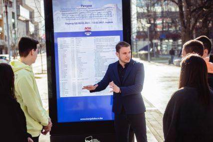 Transparentnost Gradske uprave: Objavljeni računi za proteklu sedmicu