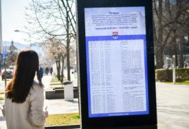 Starta trka za TRI DIREKTORSKE POZICIJE u gradskim ustanovama:  Konkursi će osvanuti i na bilbordima