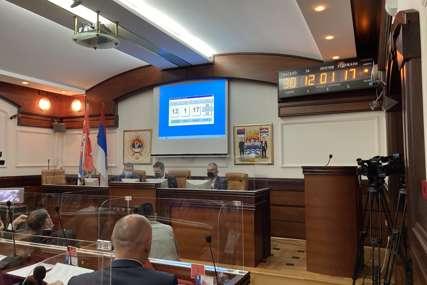 BUDŽET BANJALUKE NIJE USVOJEN Gradonačelnik i odbornici nisu postigli dogovor, nastavak sjednice u ponedjeljak
