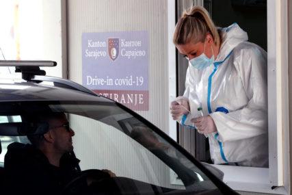 PREMINULO 17 PACIJENATA Na KCUS tokom noći testirano 282 uzorka, a pozitivno 155 osoba