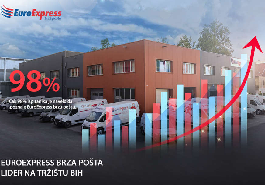 EuroExpress brza pošta lider na tržištu Bosne i Hercegovine