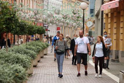 AKTIVNO 6.576 SLUČAJEVA INFEKCIJE U Republici Srpskoj više od 2.500 zaraženih nego u FBiH